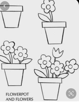 how to draw a flowerpot